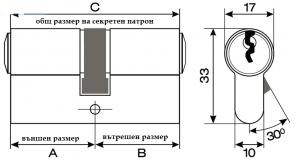 Схема за размери на патрони